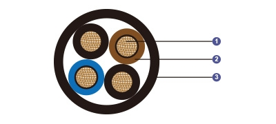 0.6/1 kV HEPR Insulated, LSOH (SHF1) Sheathed Flame Retardant Power & Control Cables (Multicore)